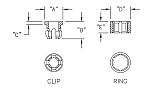 Oprawki pod diody LED